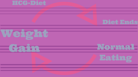 HCG Diet Flow Chart